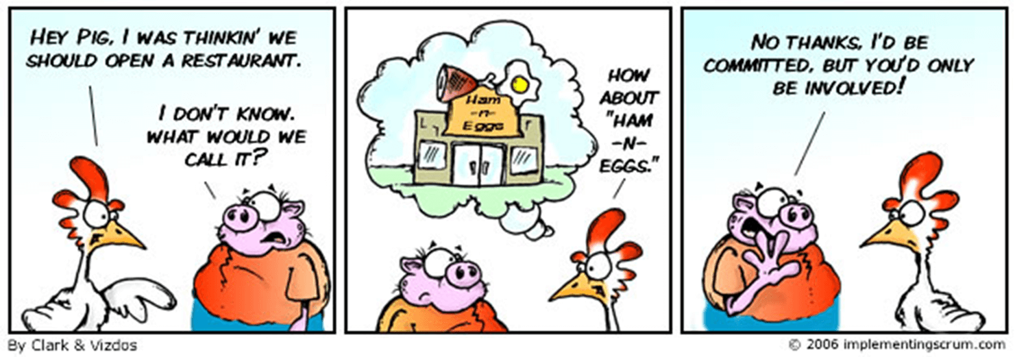 Pig and chicken metaphor agile scrum principles
