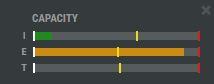 ScrumDesk Start! - sprint capacity indicator
