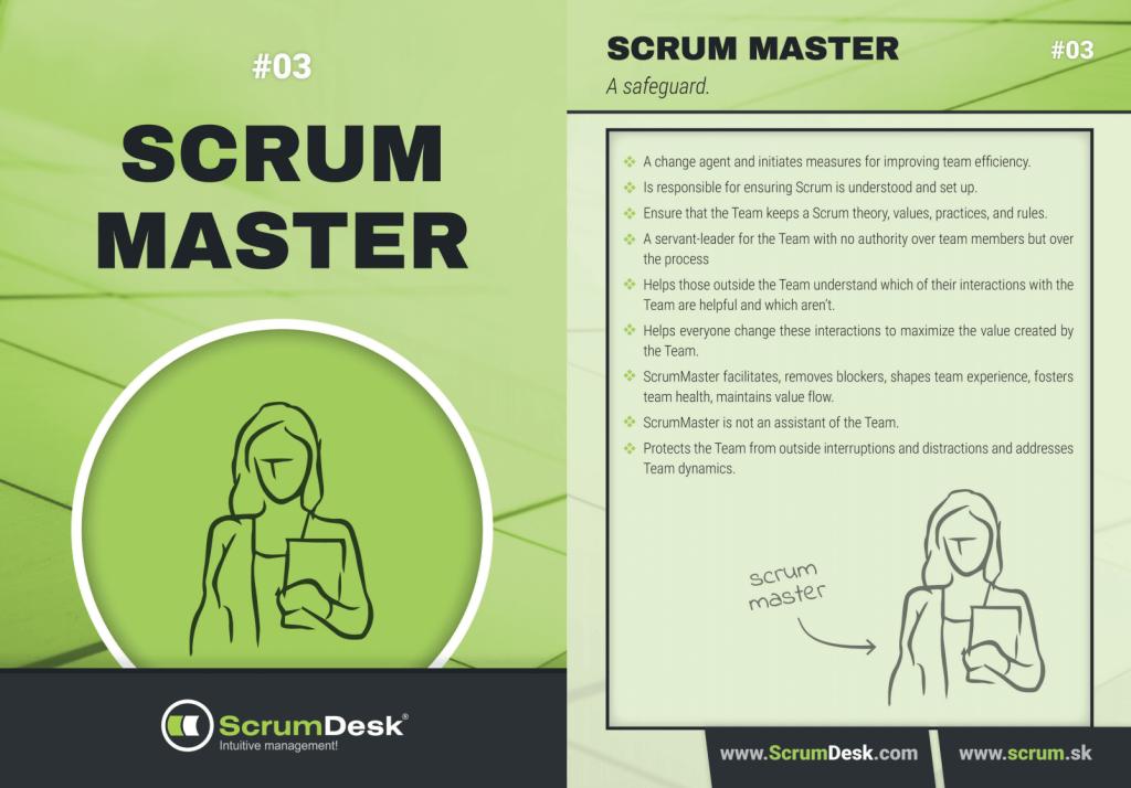 Who is scrummaster ScrumDesk Scrum cards