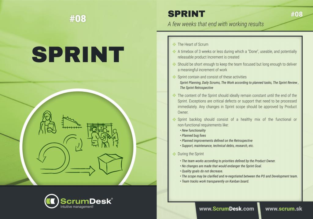what is sprint scrumdesk scrum cards