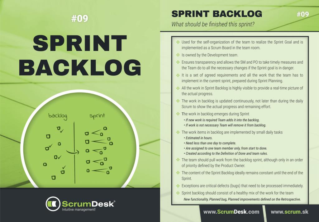 what is sprint backlog scrumdesk scrum cards
