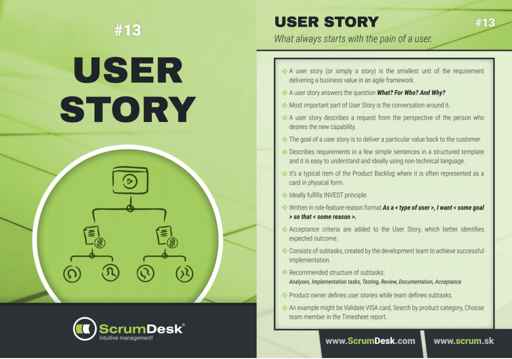 what is user story scrumdesk scrum cards