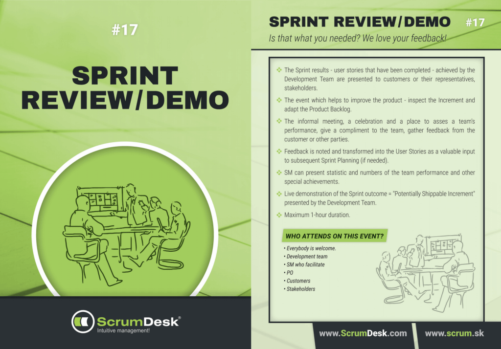 what is sprint review demo scrumdesk scrum cards