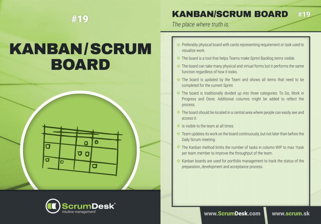 what kanban scrum board is scrumdesk scrum cards