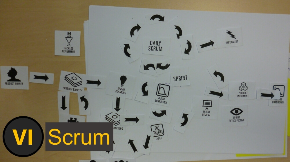 Agile Scrum Training Fundamental An evolution towards Scrum Framework
