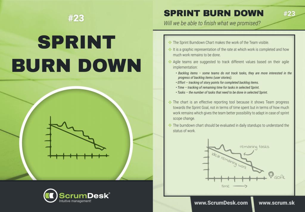what is sprint burndown chart scrumdesk scrum cards
