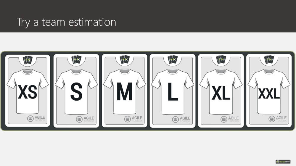 Agile Scrum Training Estimation Poker cards