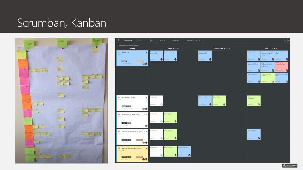 Agile Scrum Training Kanban board