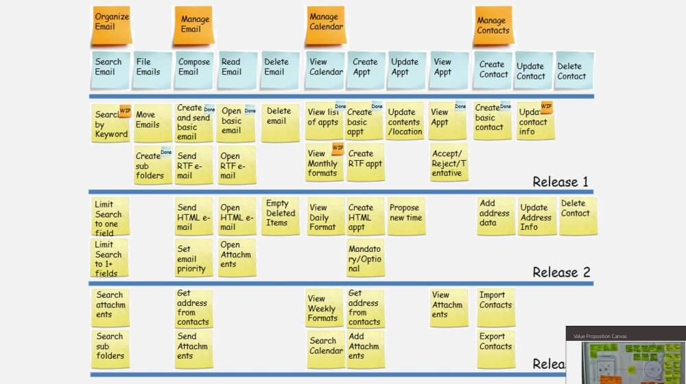 Agile Scrum Training User Story Mapping