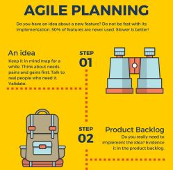 agile planning principles scrum product ownership backlog