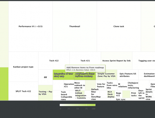 Treemap + analysis reports for product owners in ScrumDesk v.6.34