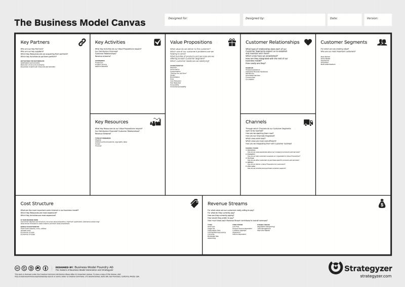 business model canvas | scrumdesk