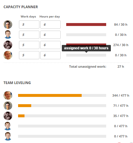 scrumdesk capacity planner team leveling selforganization calculator agile scrum project management tool