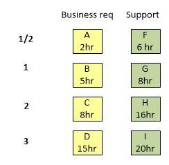 agile estimation planning poker mike cohn fibonacci