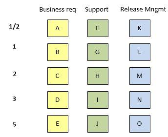 agile estimation planning poker mike cohn fibonacci scale