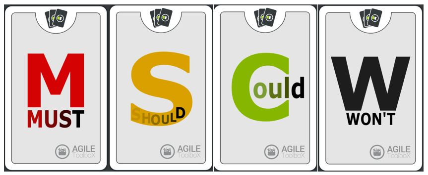 scrumdesk Agile Toolbox moscow planning poker cards product owner prioritization