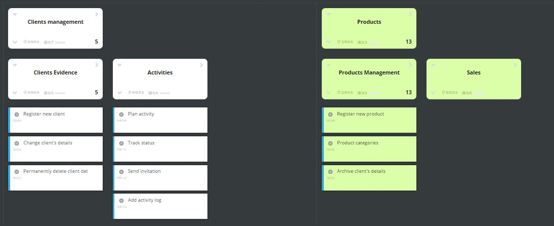 agile scrum product backlog multilevel requirements story map epics features themes product owner