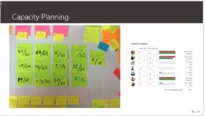 capacity planning in agile
