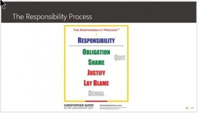 responsibility process