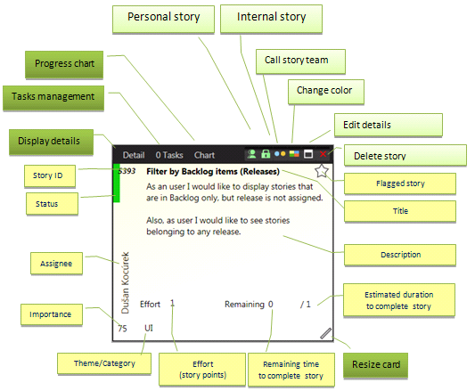 User Story Card | ScrumDesk, scrum project management tool