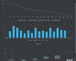 velocity burn down chart