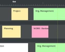 agile roadmap strategy objectives goals milestone