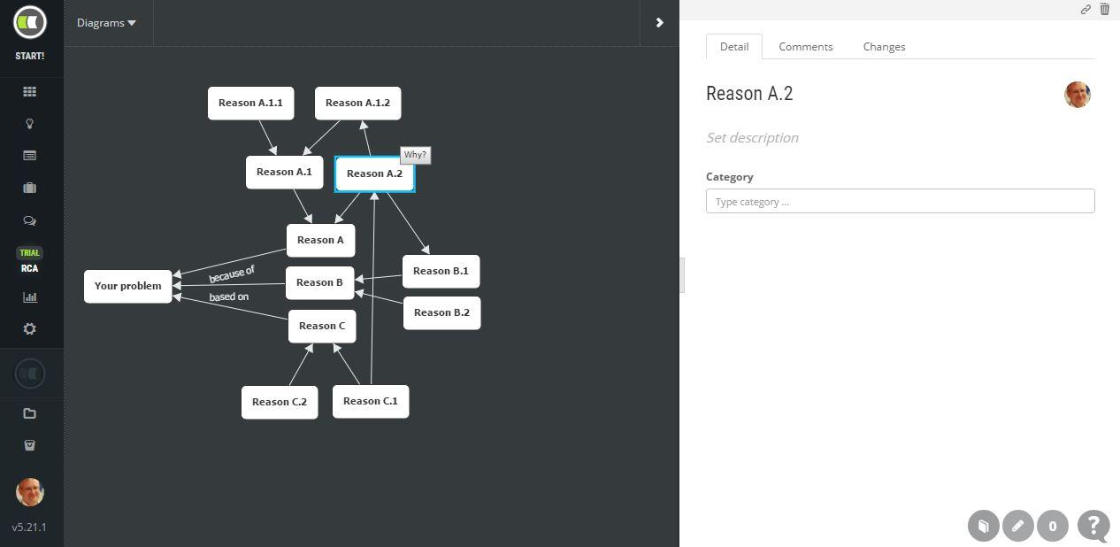 rcadesk rca root cause casual loops diagram kaizen scrummaster