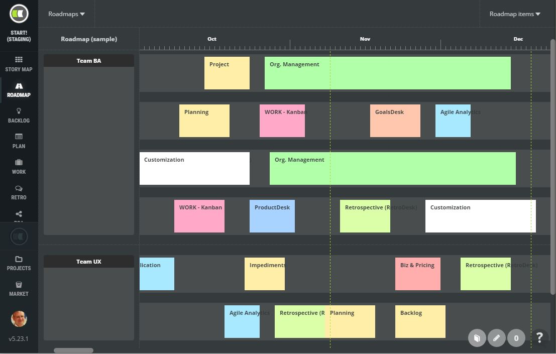 scrumdesk roadmap epic feature milestone planning agile scrum product backlog owner planning sprint release