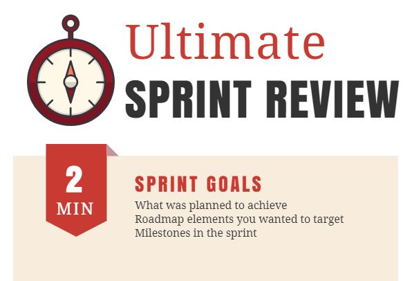 sprint review agenda cover